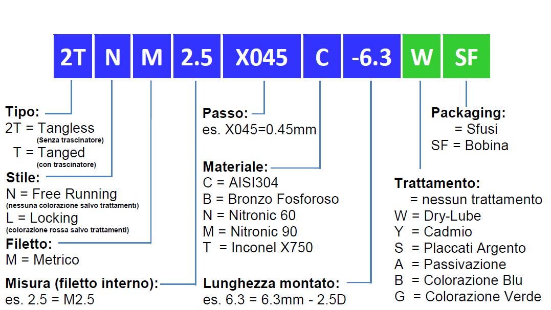 CPL - Internal Tools